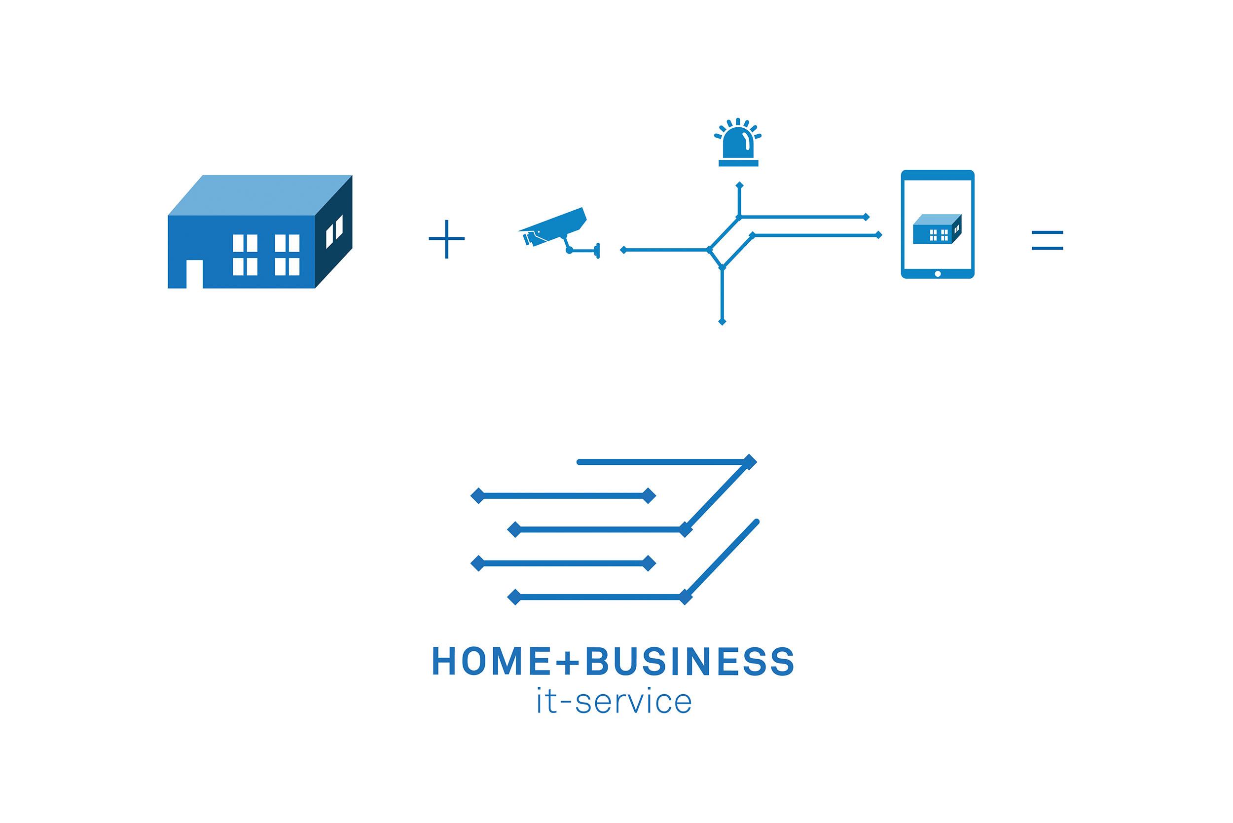 Identität für H+B IT-Service GmbH | Büro Hyngar